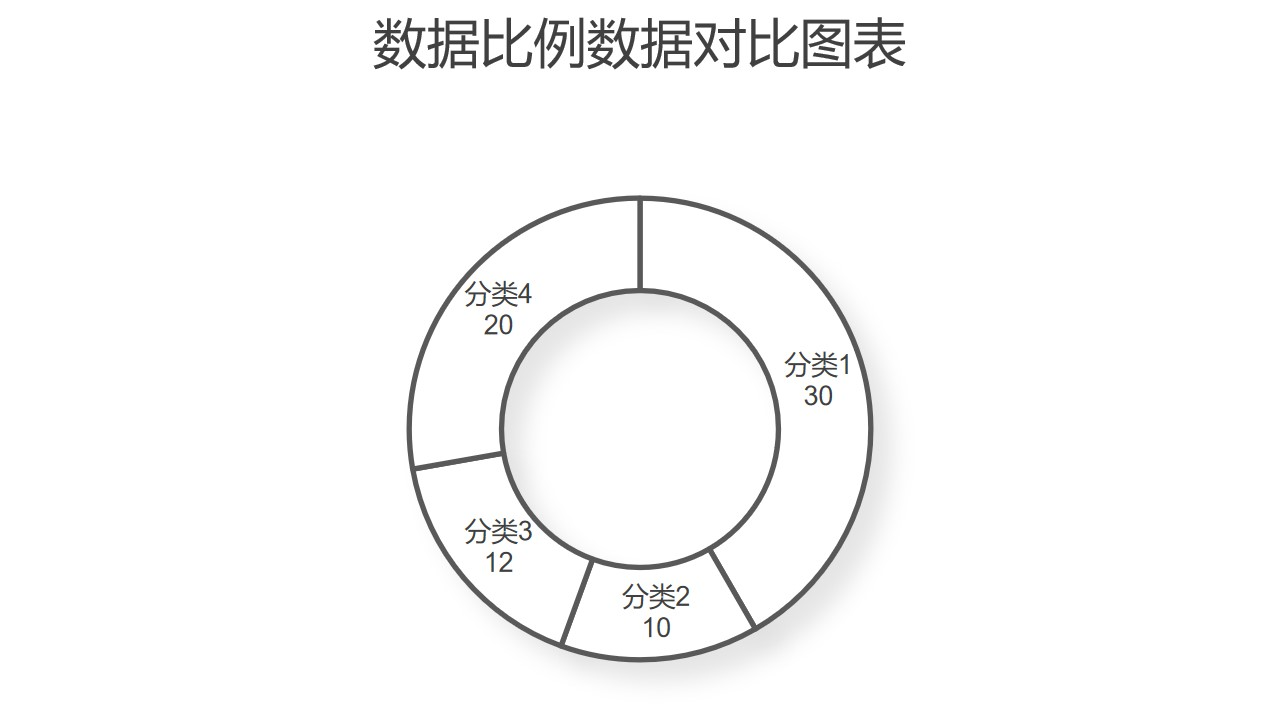黑白简约镂空圆环图PPT图表