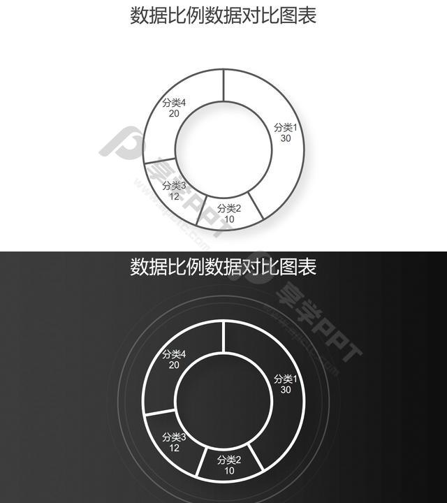 黑白简约镂空圆环图PPT图表长图