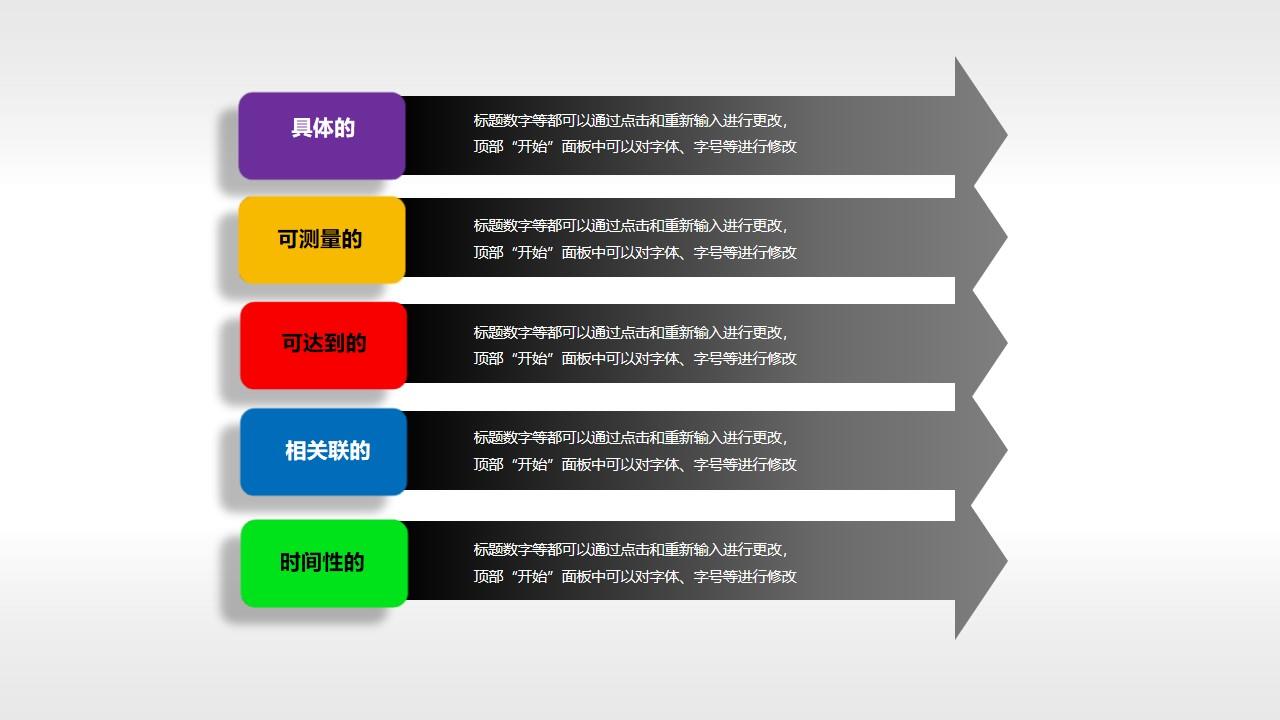 SMART原则(系列-05)PPT模板