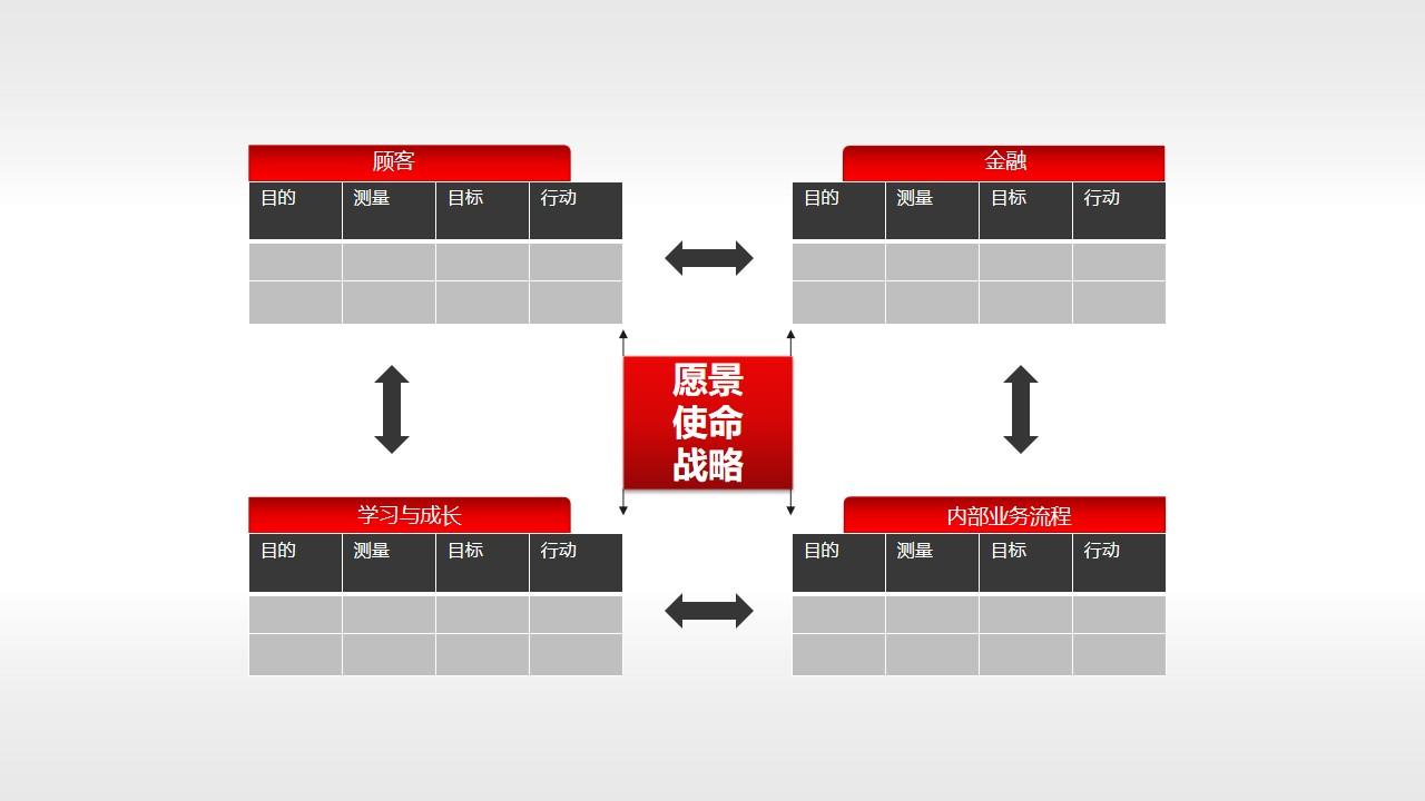 平衡计分卡—表格(系列-02)PPT模板