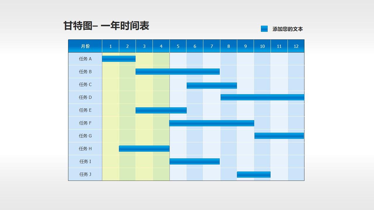 甘特图工作时间表(12)—年度工作时间表