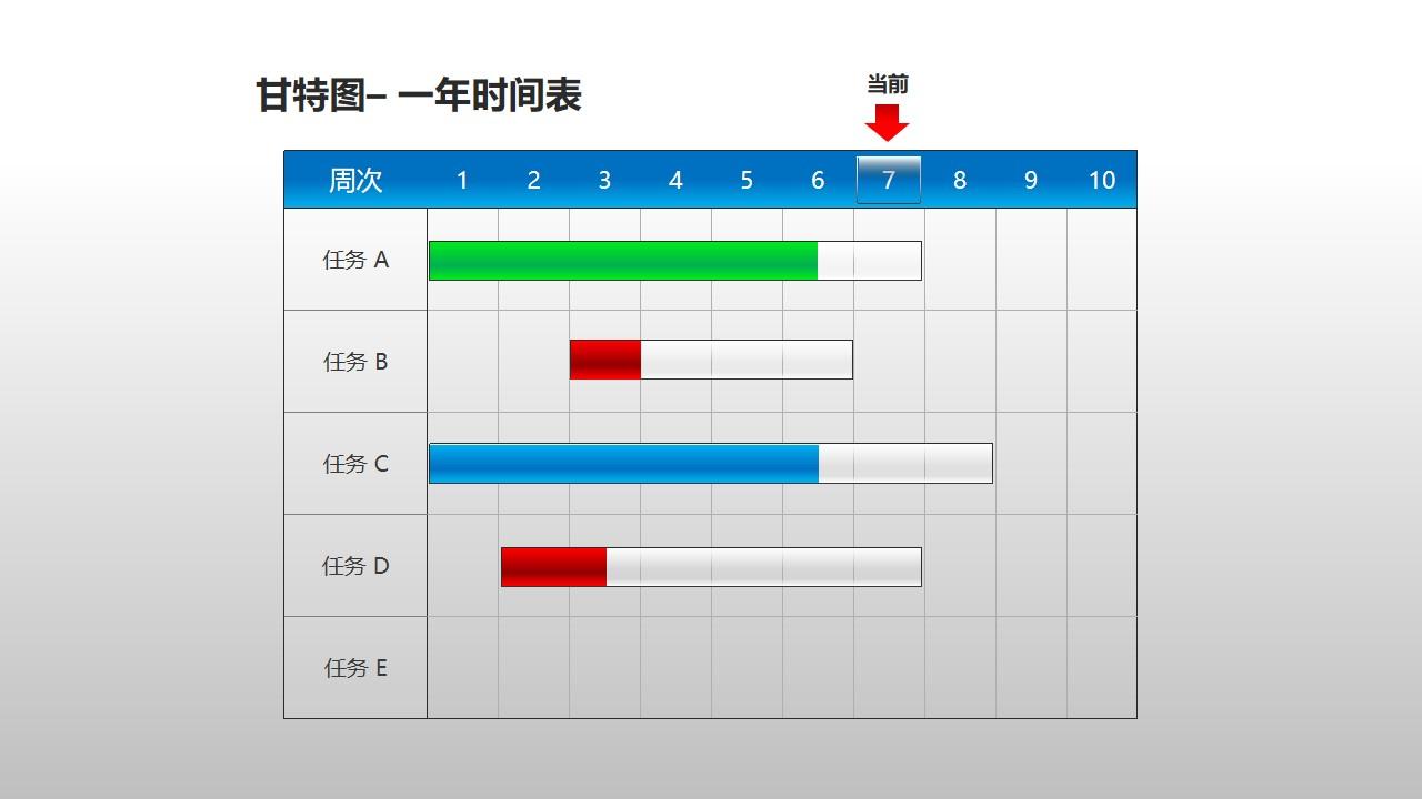 甘特图工作时间表(14)—年度工作时间表