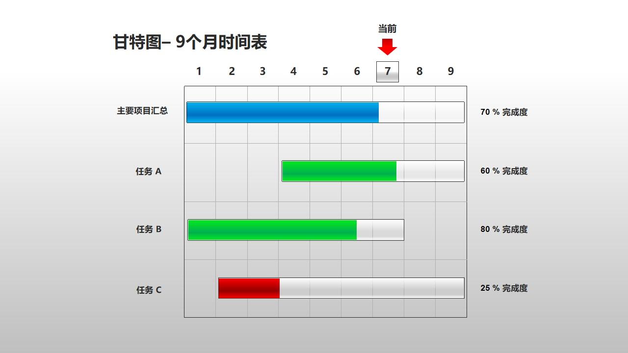 甘特图工作时间表(15)—9个月工作时间表