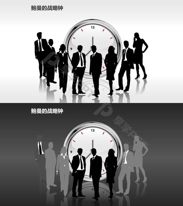 鲍曼的战略钟概念配图-开心八人组长图