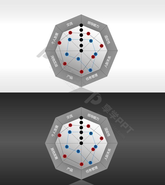 核心竞争力——雷达图评估表PPT模板长图
