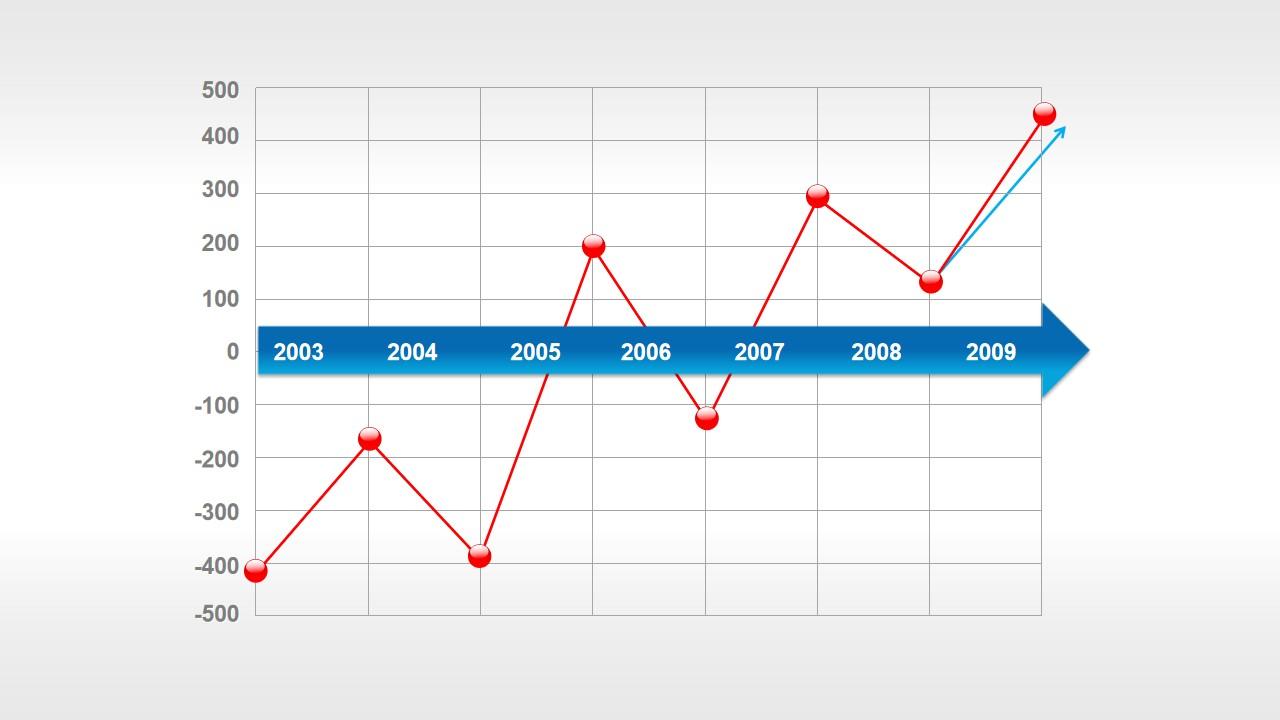 随时间曲折上升的折线图PPT素材