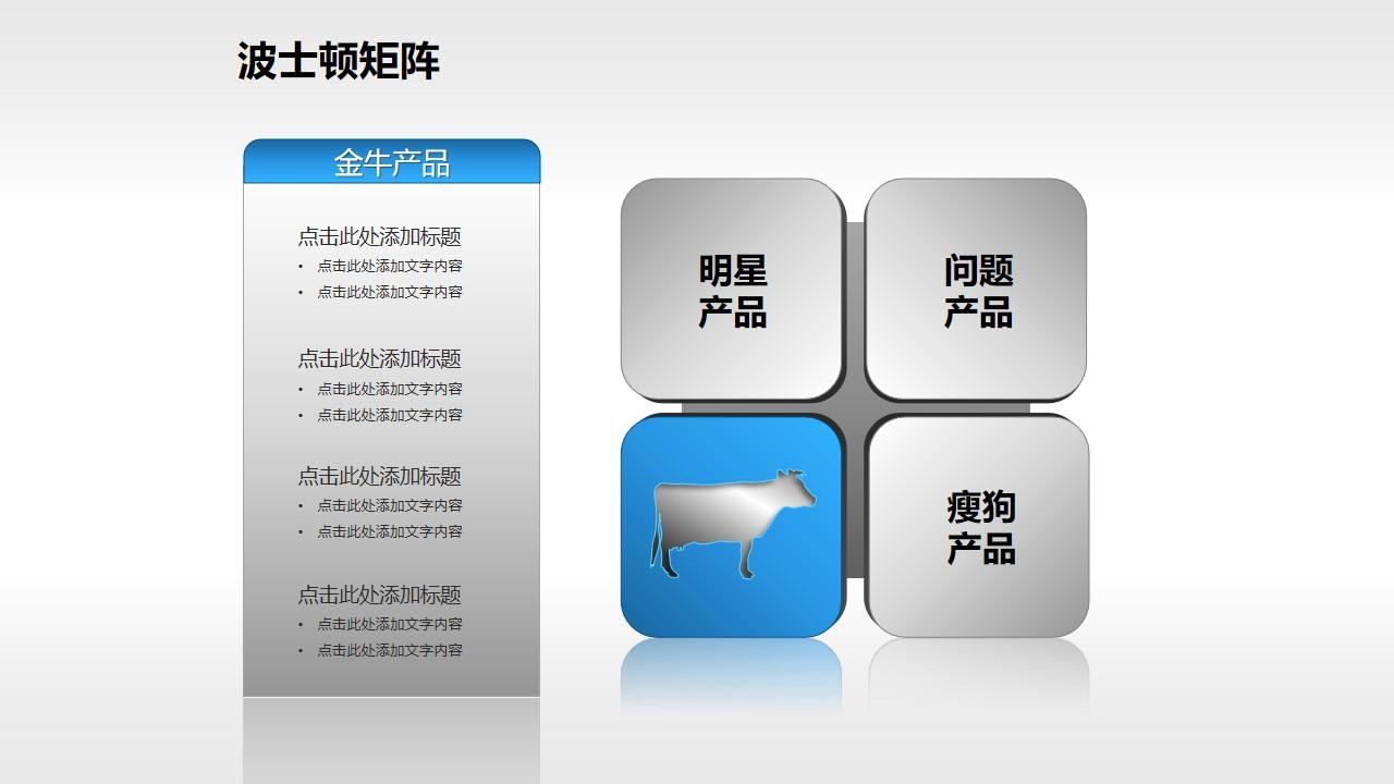 波士顿矩阵——现金牛产品PPT模板
