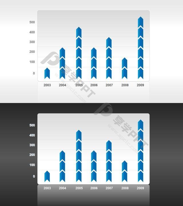 燕尾形设计的波动增长柱状图PPT素材长图
