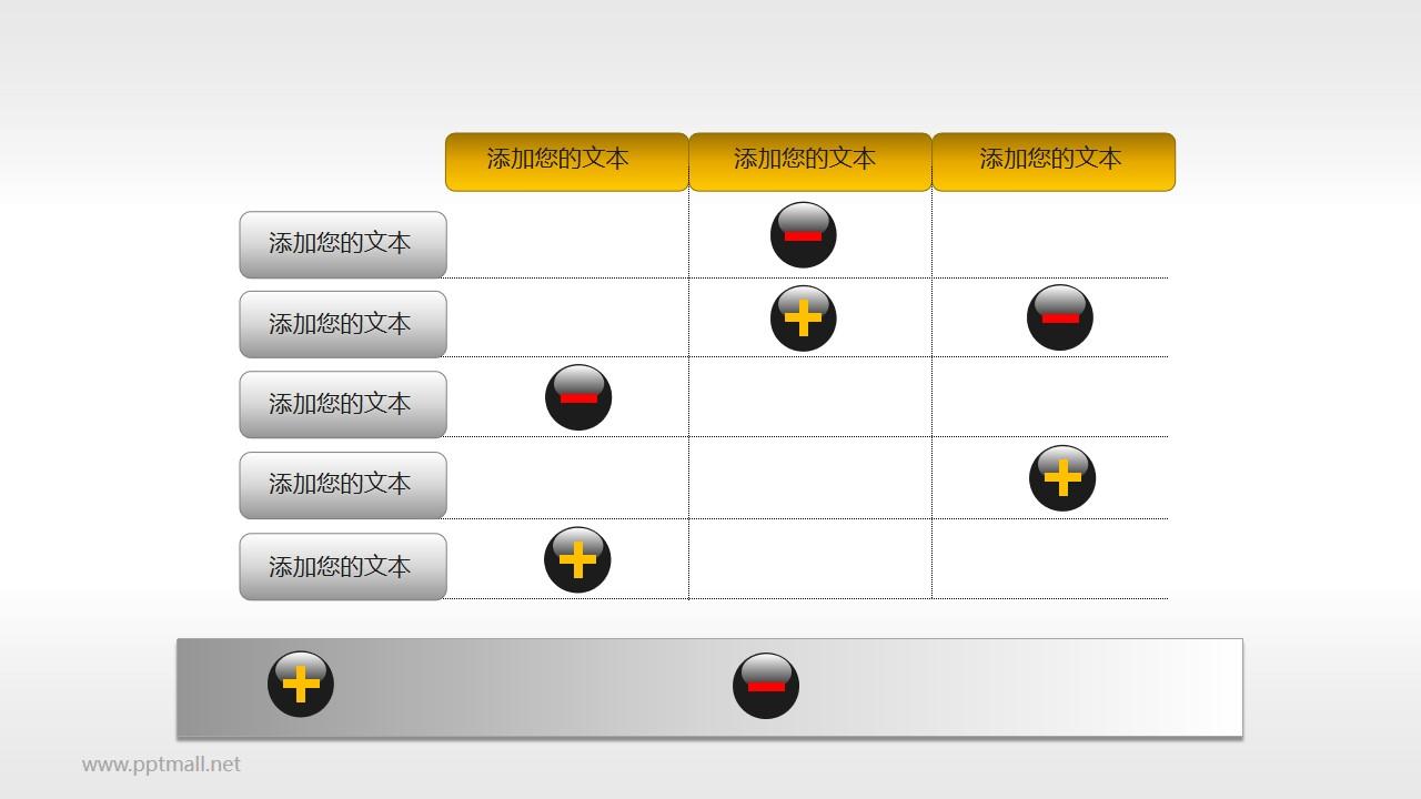 安索夫矩阵PPT素材(5)