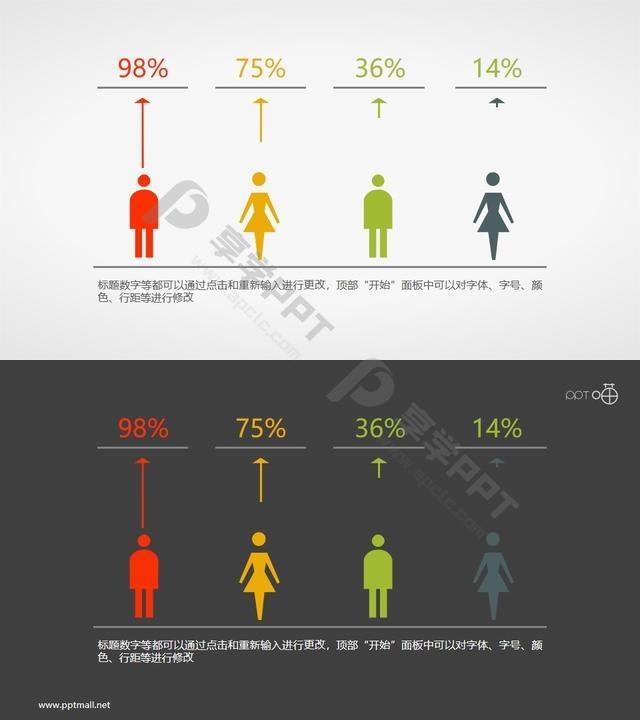 表达人员调查/人口比例的扁平化数据图素材长图