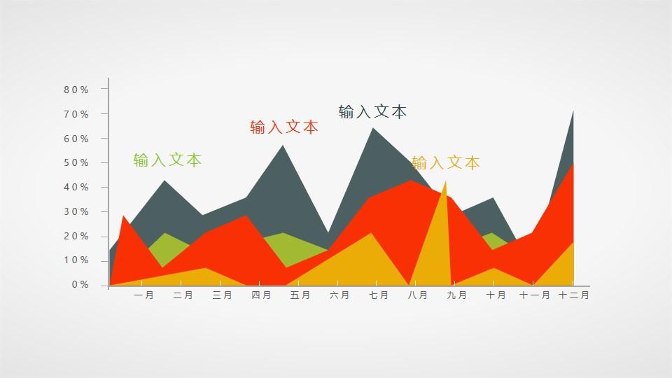 扁平化的彩色4部分面积图PPT素材