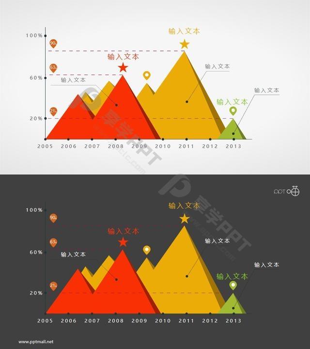 扁平化质感峰面积图PPT素材长图