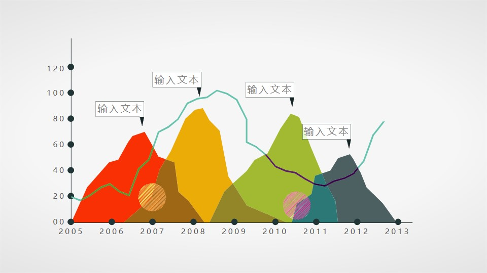 扁平化的手绘峰面积图PPT素材
