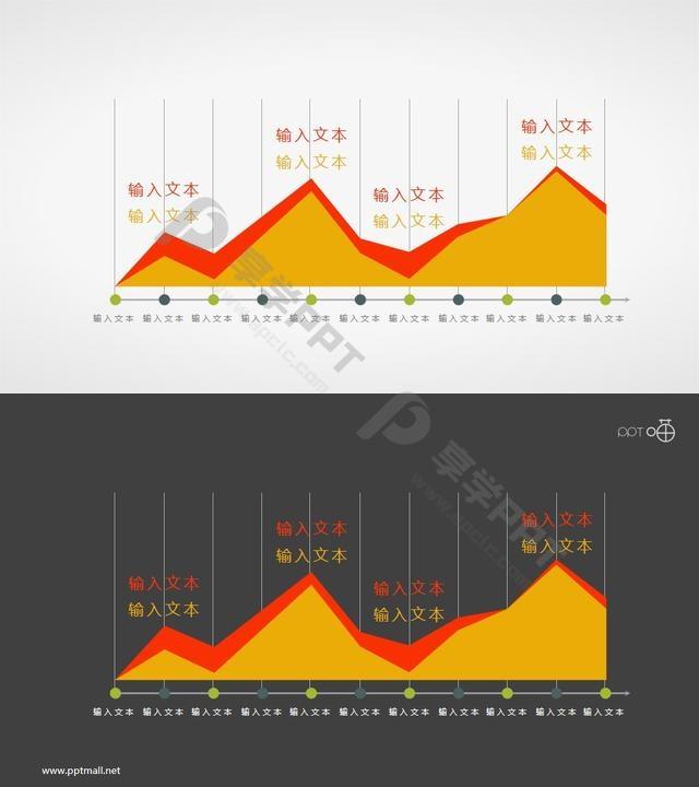 带时间轴的扁平化面积图PPT素材长图